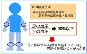 フットケア検査02
